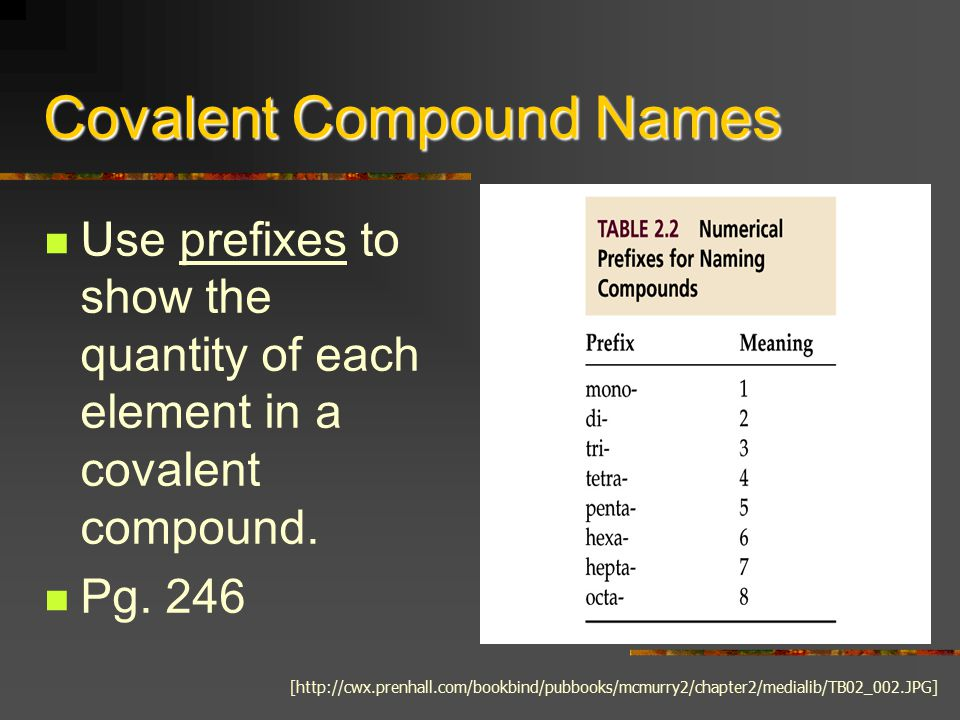Covalent Compound Names Always end the last element with the suffix –ide.