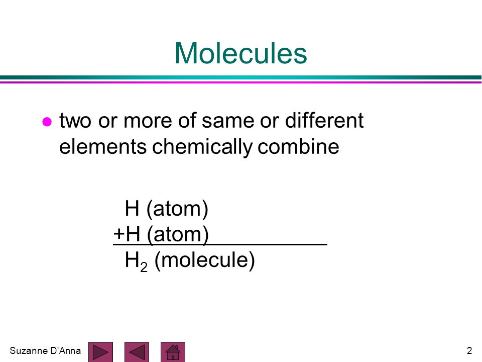 Suzanne D Anna2 Molecules l two or more of same or different elements chemically combine H (atom) +H (atom) H 2 (molecule)