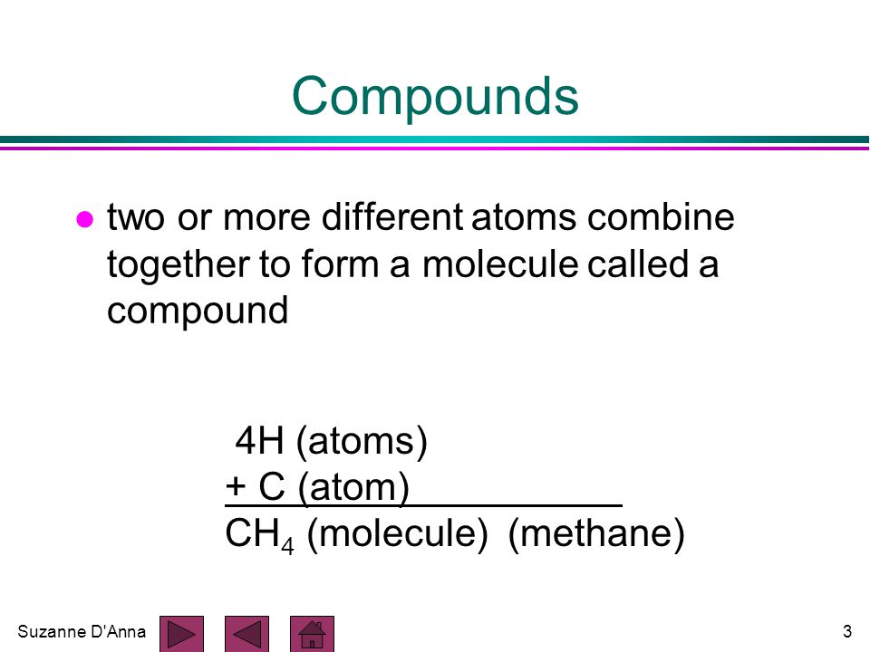 Suzanne D Anna3 Compounds l two or more different atoms combine together to form a molecule called a compound 4H (atoms) + C (atom) CH 4 (molecule) (methane)
