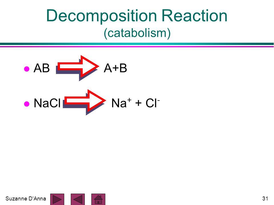 Suzanne D'Anna31 Decomposition Reaction (catabolism) l AB A+B l NaCl Na + + Cl -
