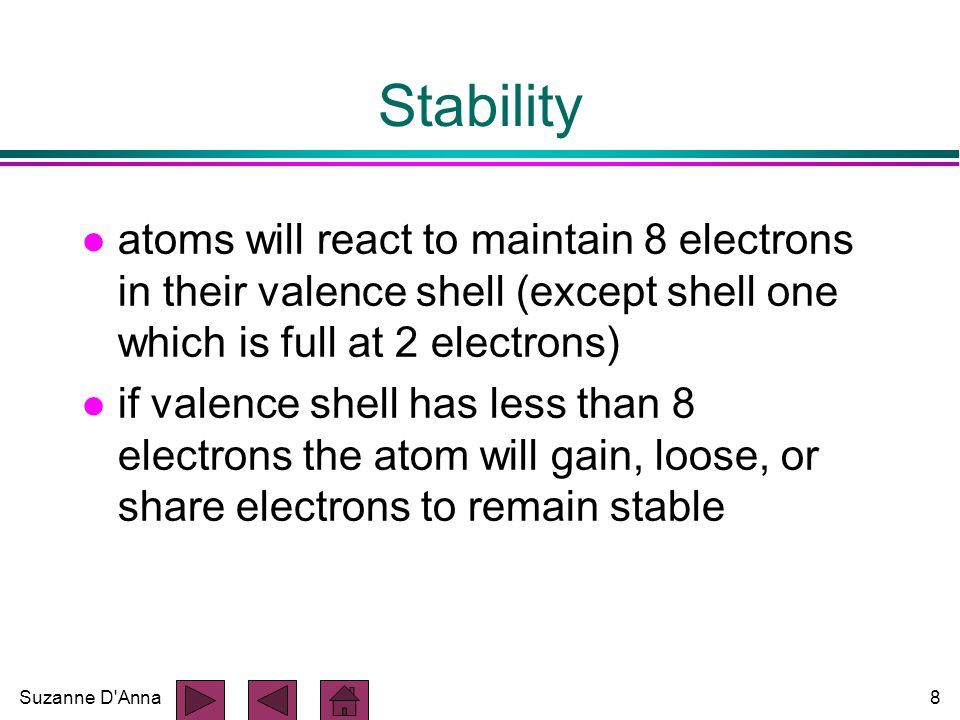 Suzanne D Anna8 Stability l atoms will react to maintain 8 electrons in their valence shell (except shell one which is full at 2 electrons) l if valence shell has less than 8 electrons the atom will gain, loose, or share electrons to remain stable
