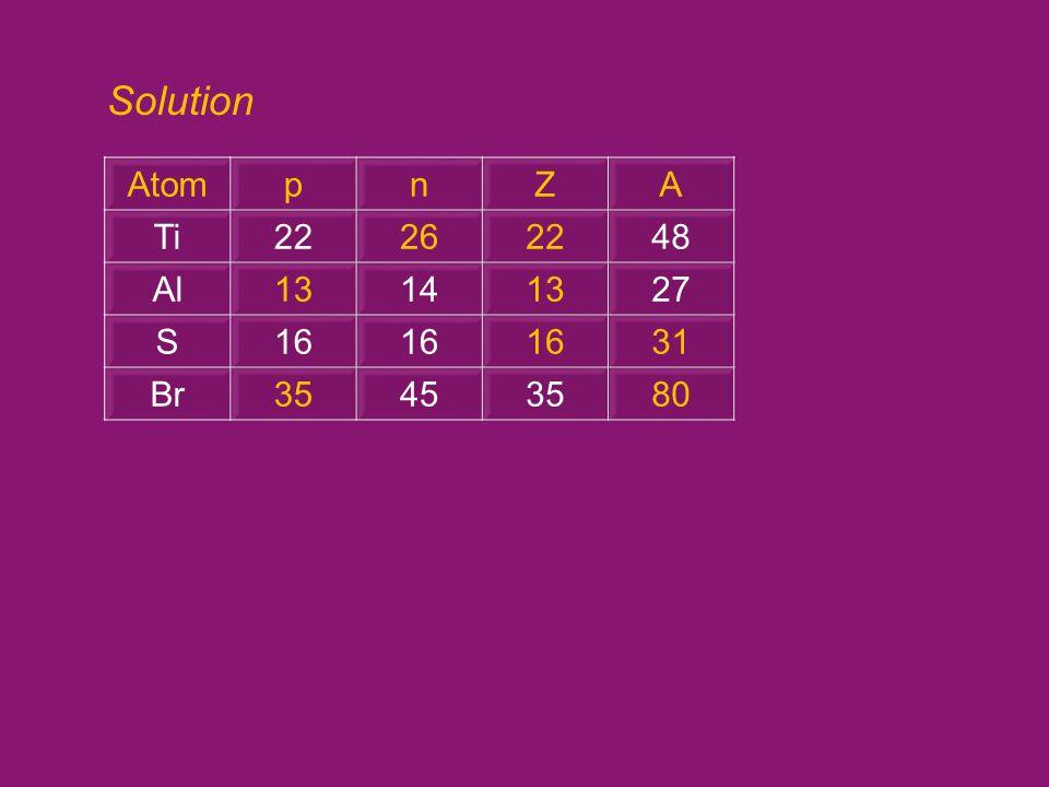 Solution AtompnZA Ti22262248 Al13141327 S16 31 Br35453580