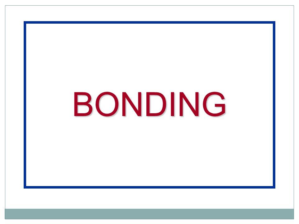 Bonds Between Atoms Covalent Ionic Molecular Substance Network Solids