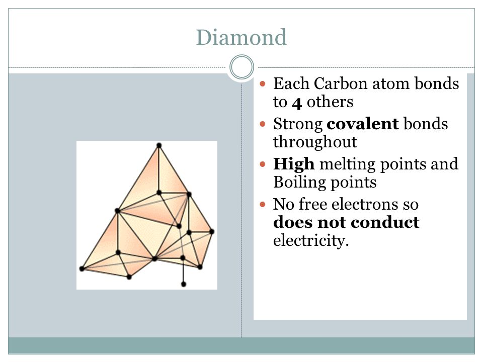 Diamond Each Carbon atom bonds to 4 others Strong covalent bonds throughout High melting points and Boiling points No free electrons so does not conduct electricity.