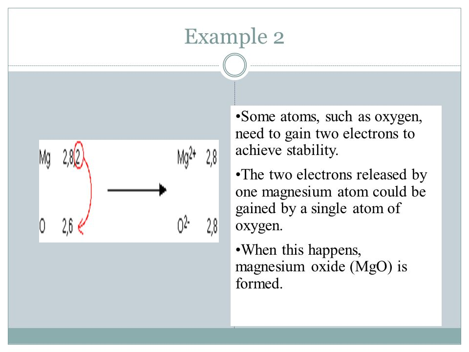 Graphite Each Carbon atom is bonded to 3 others The bonding within the layers is strong covalent.