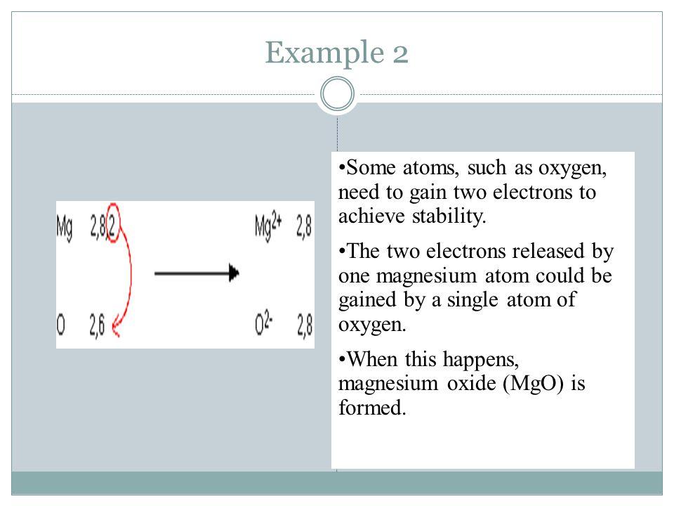 Magnesium Oxide 2