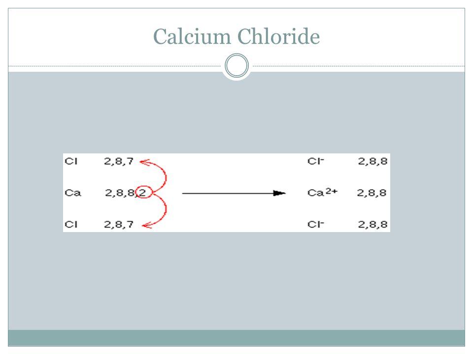 Ionic VS Covalent bonding