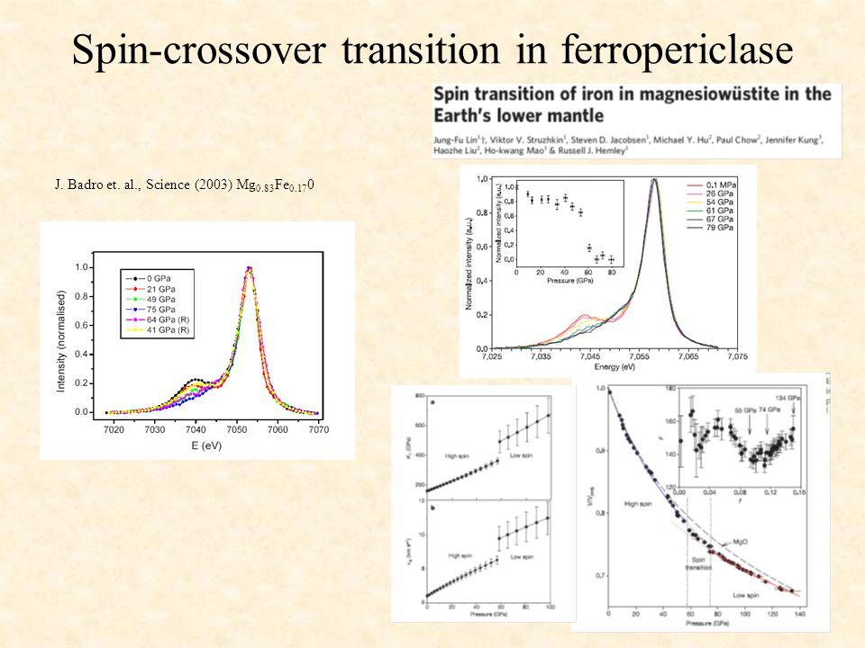 J. Badro et. al., Science (2003) Mg 0.83 Fe 0.17 0 Spin-crossover transition in ferropericlase
