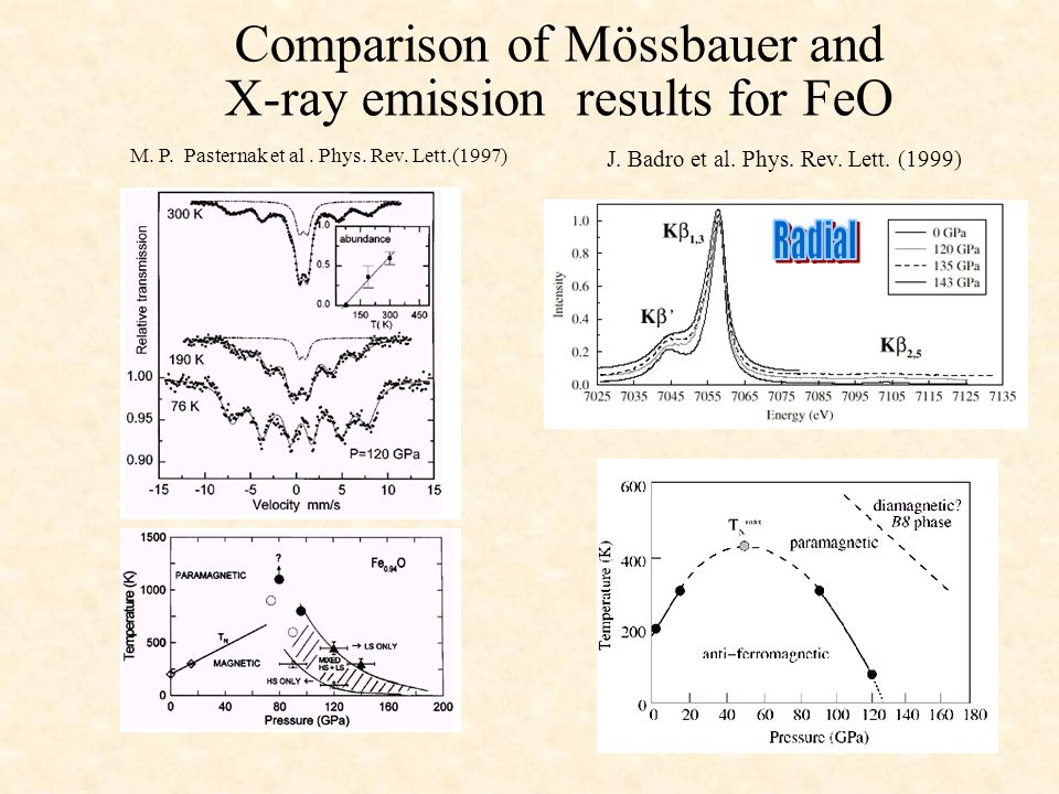 Comparison of Mössbauer and X-ray emission results for FeO M.