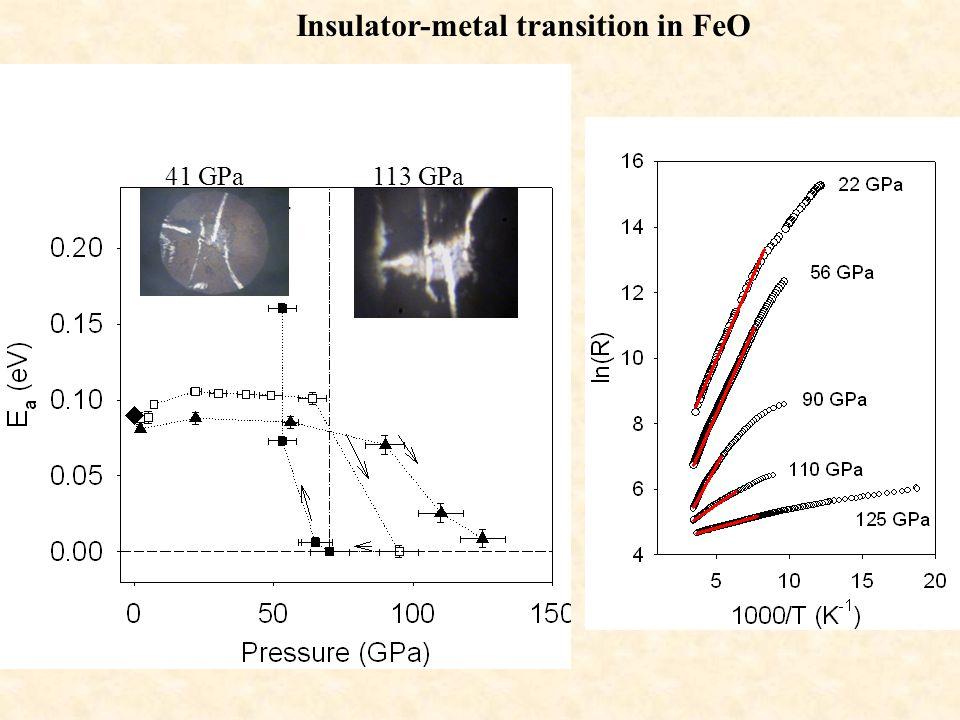 41 GPa113 GPa Insulator-metal transition in FeO