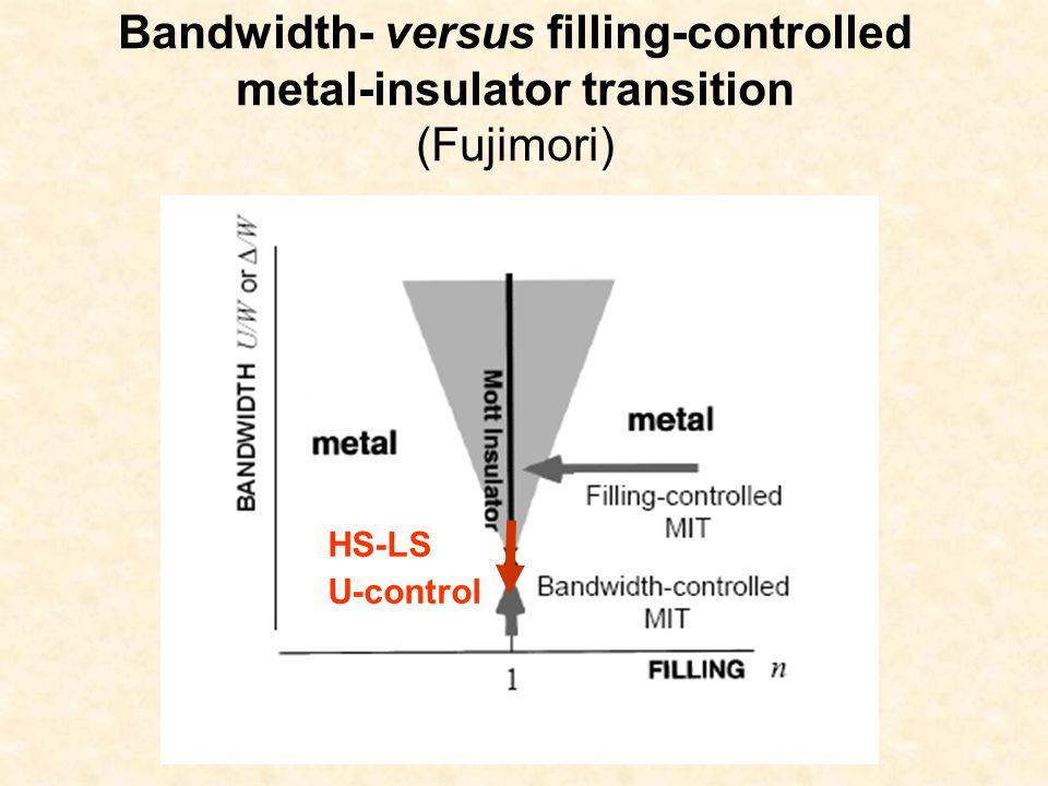 Bandwidth- versus filling-controlled metal-insulator transition (Fujimori) HS-LS U-control