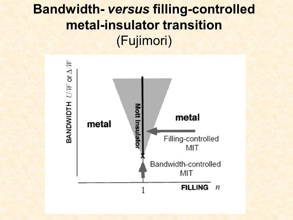 Bandwidth- versus filling-controlled metal-insulator transition (Fujimori)