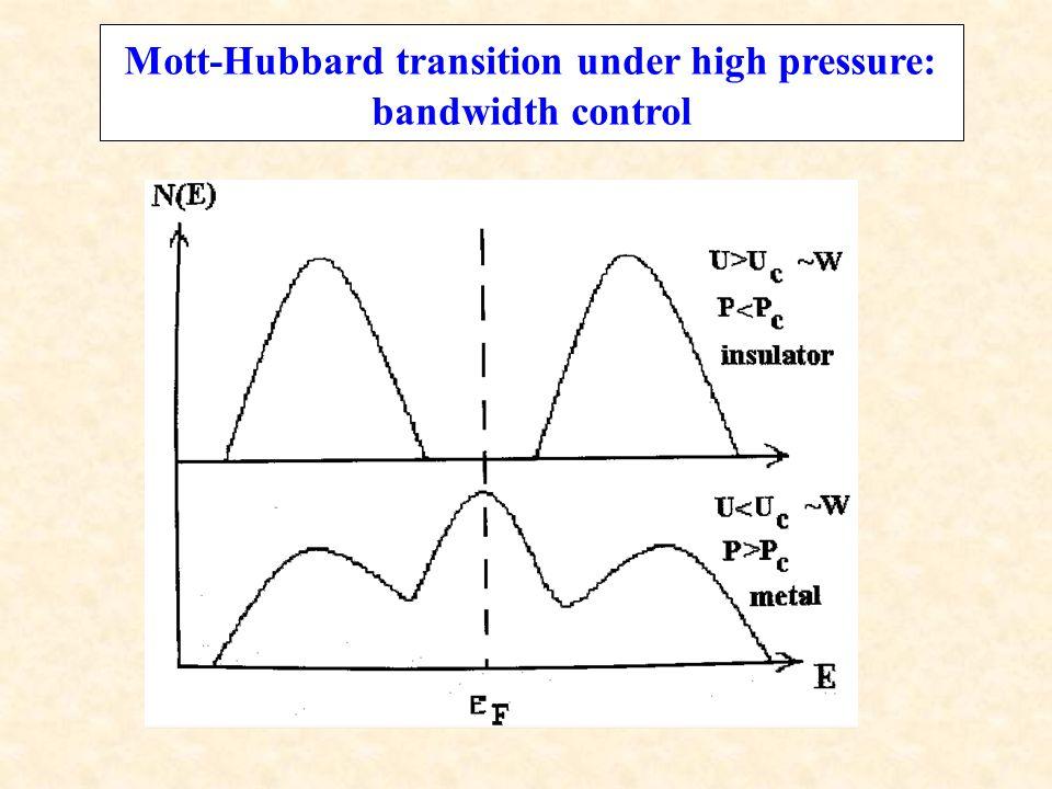 Mott-Hubbard transition under high pressure: bandwidth control