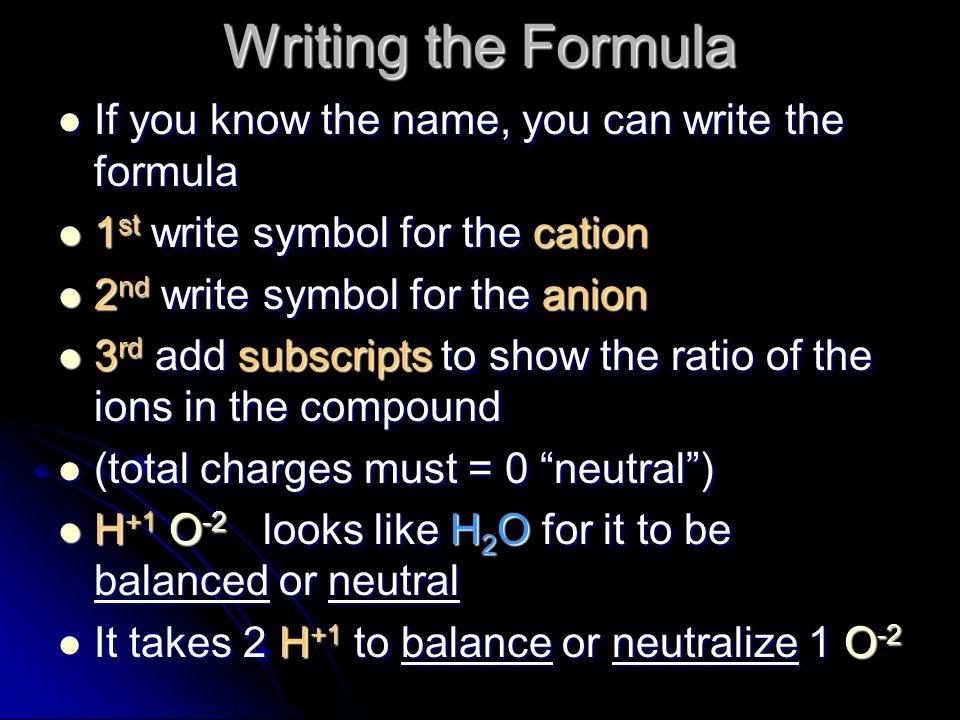 Prefixes for Naming Compounds 1 = mono 1 = mono 2 = di 2 = di 3 = tri 3 = tri 4 = tetra 4 = tetra 5 = penta 5 = penta 6 = hexa 6 = hexa 7 = hepta 7 =