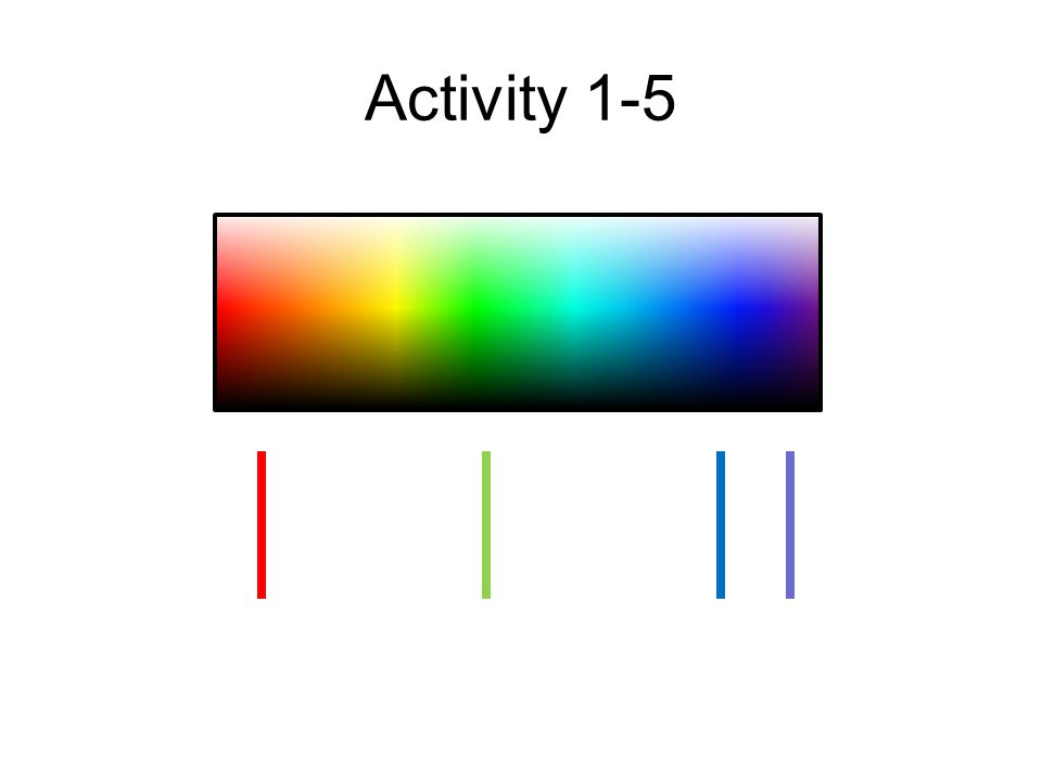 Draw a picture of the spectrum Draw the four lines in the hydrogen spectrum under the whole spectrum Label the four lines: Red656 nm Green486 nm Blue 434 nm Violet410 nm