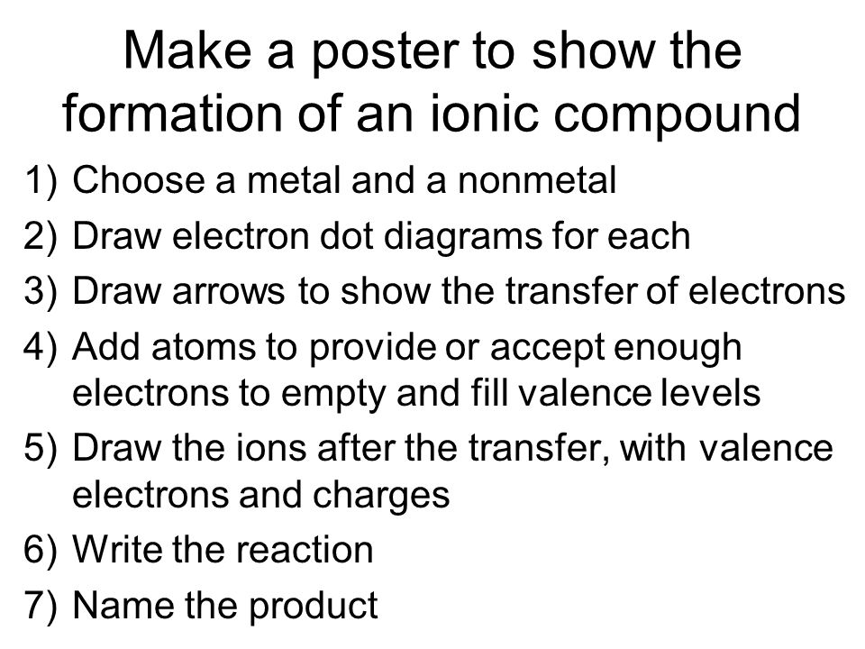 Make a poster to show the formation of an ionic compound 1)Choose a metal and a nonmetal 2)Draw electron dot diagrams for each 3)Draw arrows to show the transfer of electrons 4)Add atoms to provide or accept enough electrons to empty and fill valence levels 5)Draw the ions after the transfer, with valence electrons and charges 6)Write the reaction 7)Name the product