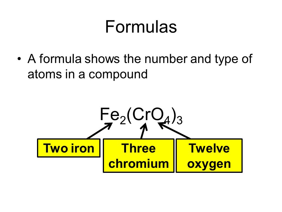 Formulas A formula shows the number and type of atoms in a compound Fe 2 (CrO 4 ) 3 Two ironThree chromium Twelve oxygen