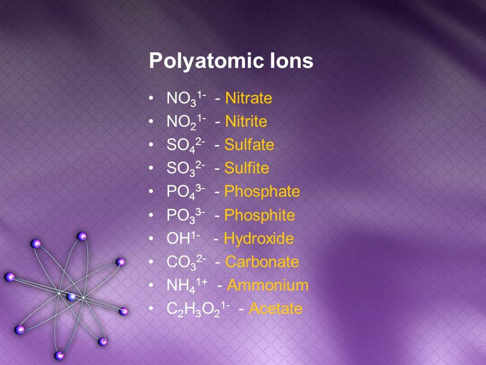 Polyatomic Ions NO 3 1- - Nitrate NO 2 1- - Nitrite SO 4 2- - Sulfate SO 3 2- - Sulfite PO 4 3- - Phosphate PO 3 3- - Phosphite OH 1- - Hydroxide CO 3 2- - Carbonate NH 4 1+ - Ammonium C 2 H 3 O 2 1- - Acetate