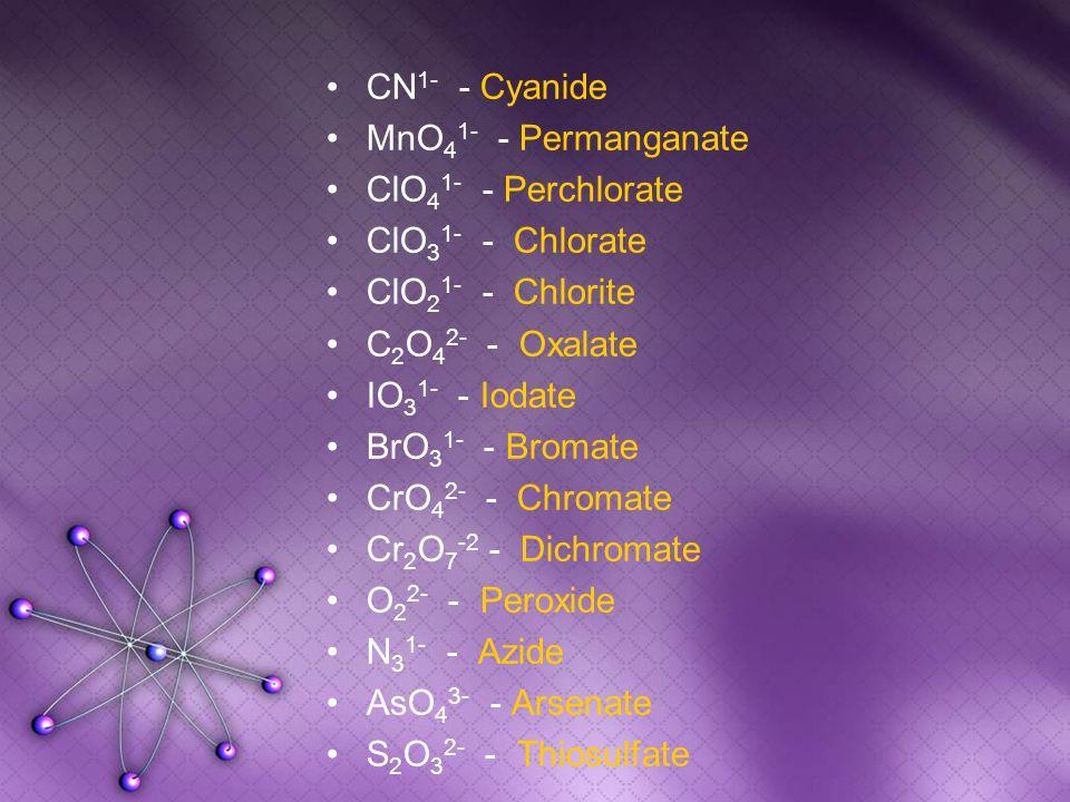 CN 1- - Cyanide MnO 4 1- - Permanganate ClO 4 1- - Perchlorate ClO 3 1- - Chlorate ClO 2 1- - Chlorite C 2 O 4 2- - Oxalate IO 3 1- - Iodate BrO 3 1-