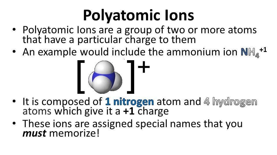 Polyatomic Ions [ ] +