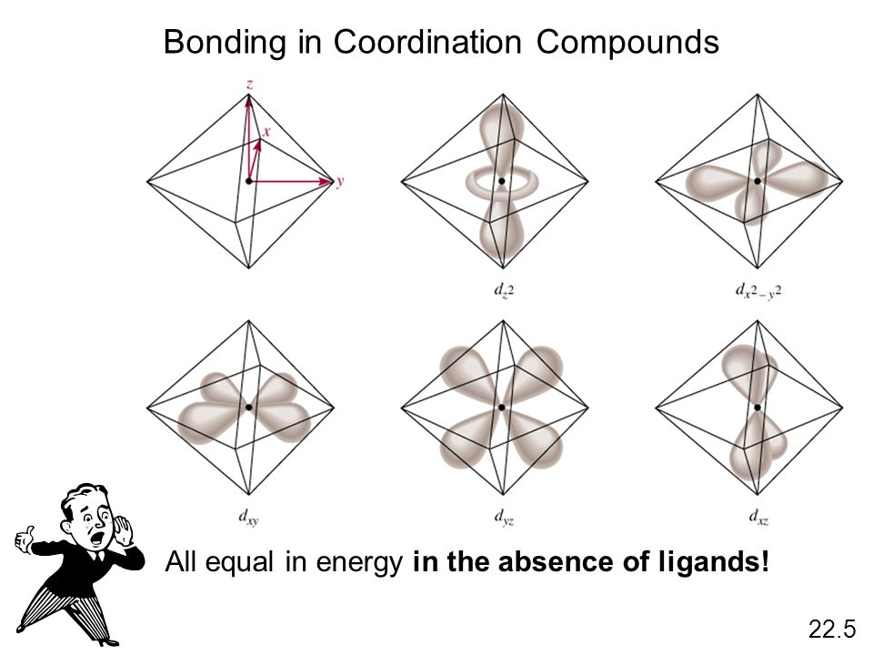 Bonding in Coordination Compounds 22.5 Isolated transition metal atom Bonded transition metal atom Crystal field splitting (  ) is the energy difference between two sets of d orbitals in a metal atom when ligands are present