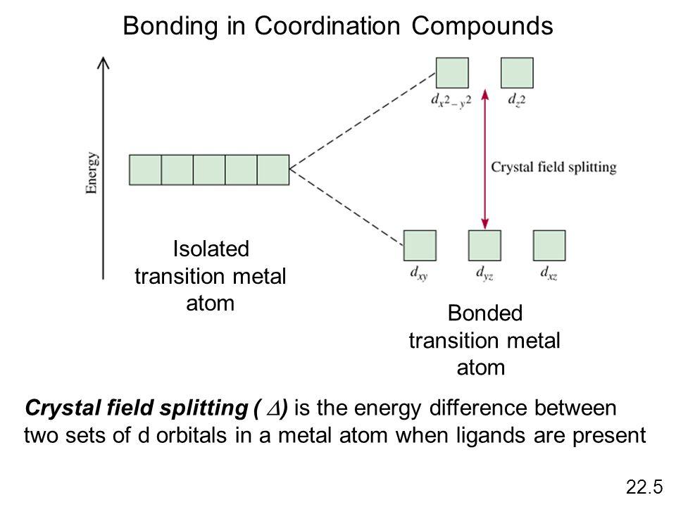Bonding in Coordination Compounds 22.5  E = h