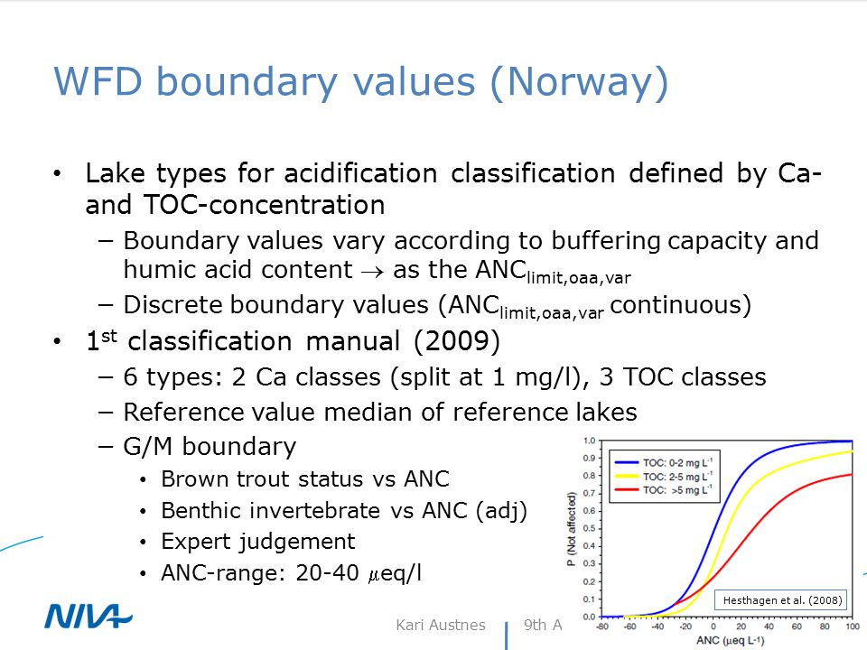 WFD boundary values (Norway) Lake types for acidification classification defined by Ca- and TOC-concentration −Boundary values vary according to buffering capacity and humic acid content  as the ANC limit,oaa,var −Discrete boundary values (ANC limit,oaa,var continuous) 1 st classification manual (2009) −6 types: 2 Ca classes (split at 1 mg/l), 3 TOC classes −Reference value median of reference lakes −G/M boundary Brown trout status vs ANC Benthic invertebrate vs ANC (adj) Expert judgement ANC-range: 20-40 eq/l 9th April 2014Kari Austnes 6 Hesthagen et al.