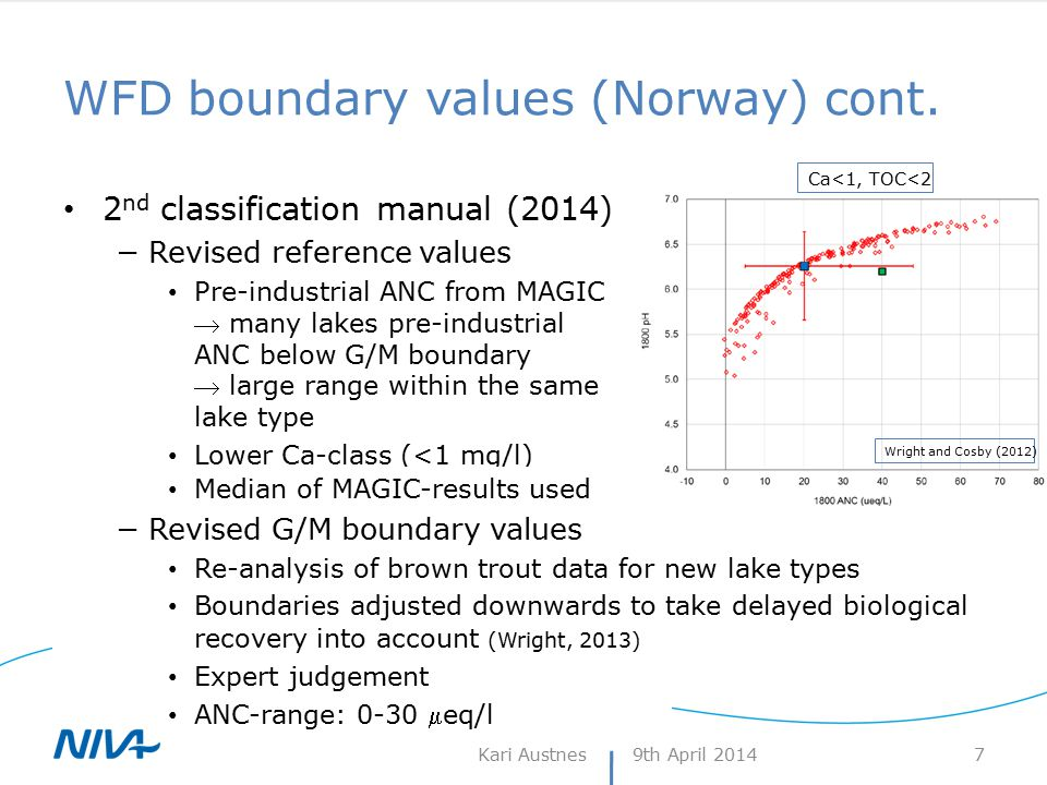 WFD boundary values (Norway) cont. 2 nd classification manual (2014) −Revised reference values Pre-industrial ANC from MAGIC  many lakes pre-industri