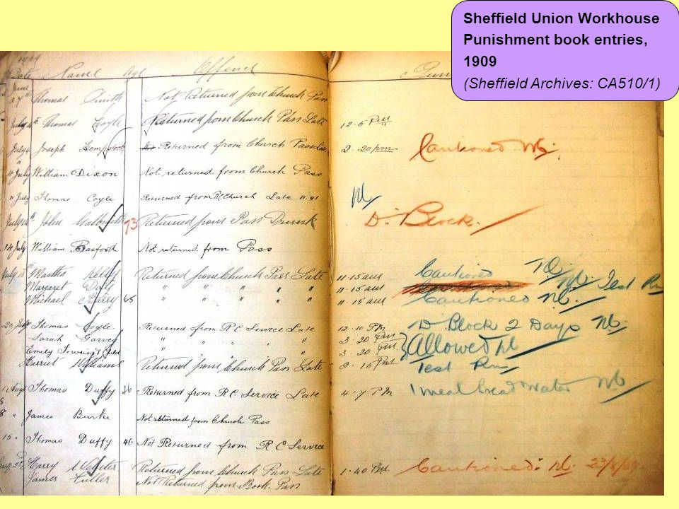 Sheffield Union Workhouse Punishment book entries, 1909 (Sheffield Archives: CA510/1)