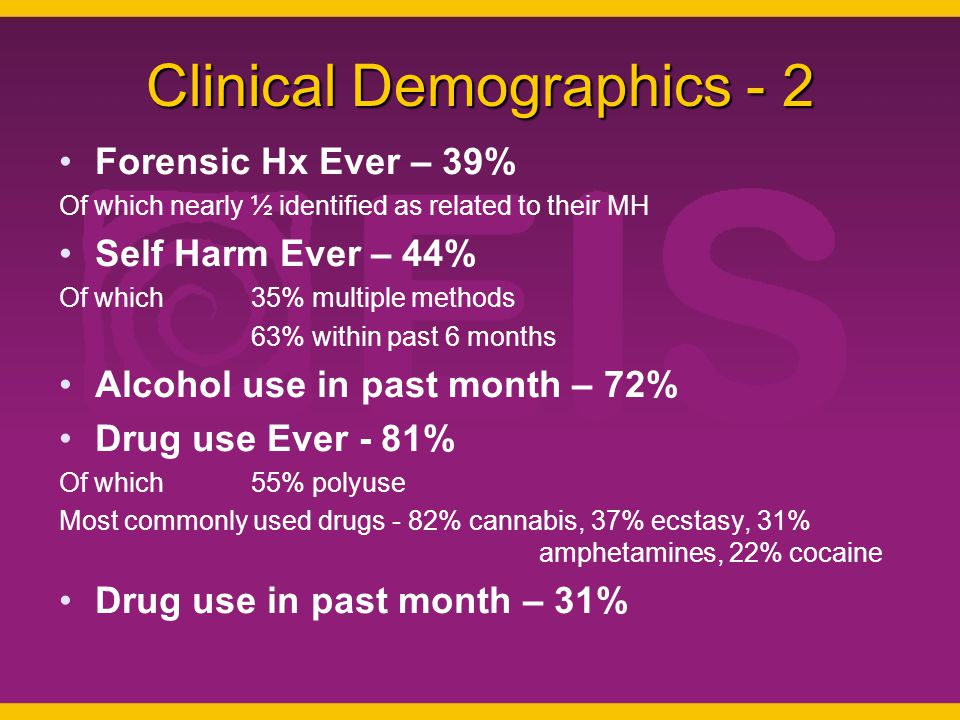 Clinical Demographics - 2 Forensic Hx Ever – 39% Of which nearly ½ identified as related to their MH Self Harm Ever – 44% Of which 35% multiple methods 63% within past 6 months Alcohol use in past month – 72% Drug use Ever - 81% Of which 55% polyuse Most commonly used drugs - 82% cannabis, 37% ecstasy, 31% amphetamines, 22% cocaine Drug use in past month – 31%