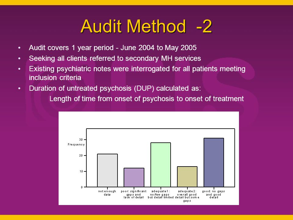 Audit Method -2 Audit covers 1 year period - June 2004 to May 2005 Seeking all clients referred to secondary MH services Existing psychiatric notes were interrogated for all patients meeting inclusion criteria Duration of untreated psychosis (DUP) calculated as: Length of time from onset of psychosis to onset of treatment