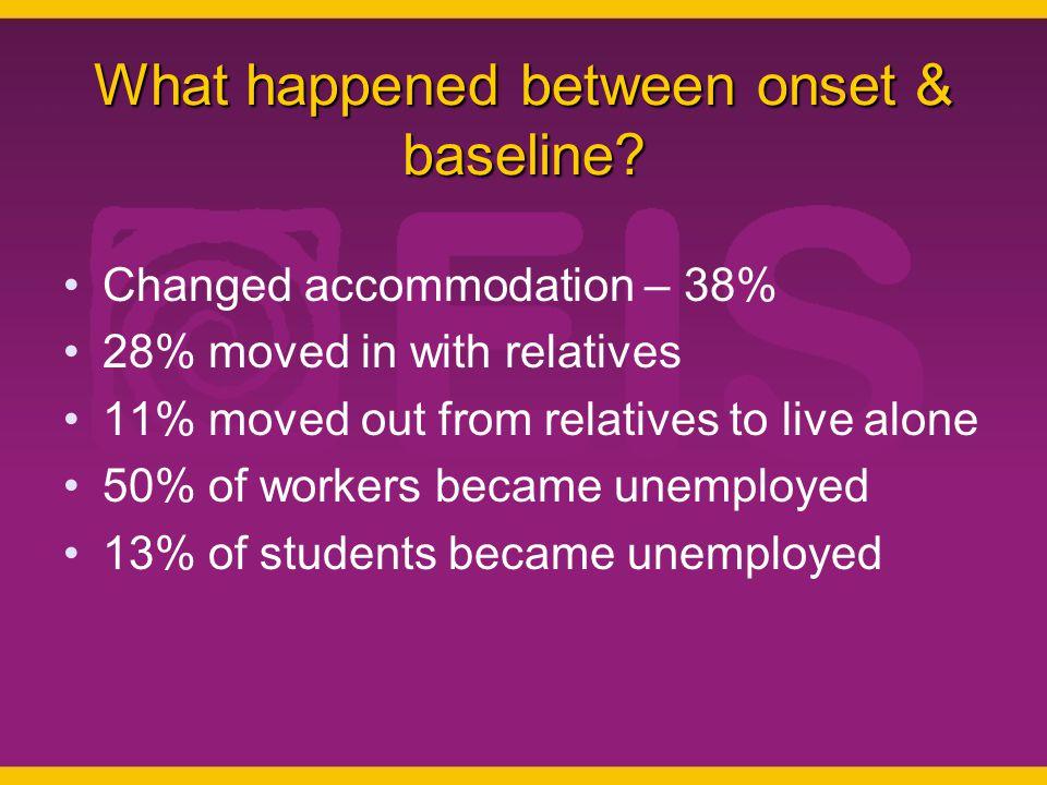 What happened between onset & baseline? Changed accommodation – 38% 28% moved in with relatives 11% moved out from relatives to live alone 50% of work