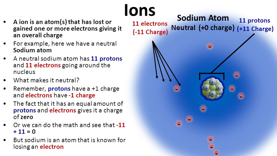 Ions 6 Na 12 Atomic Symbol Mass Number Atomic Number A ion is an atom(s) that has lost or gained one or more electrons giving it an overall charge For example, here we have a neutral Sodium atom A neutral sodium atom has 11 protons and 11 electrons going around the nucleus What makes it neutral.