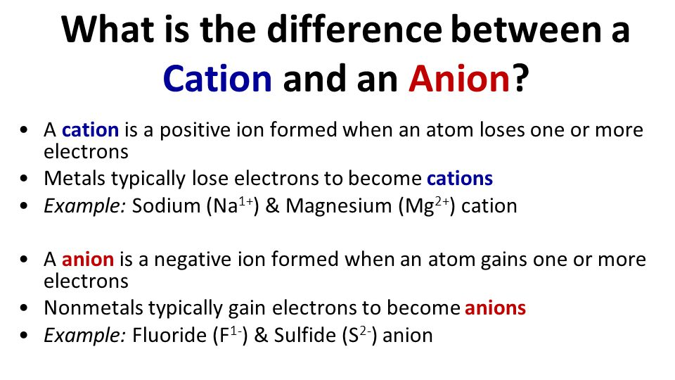 What is the difference between a Cation and an Anion.