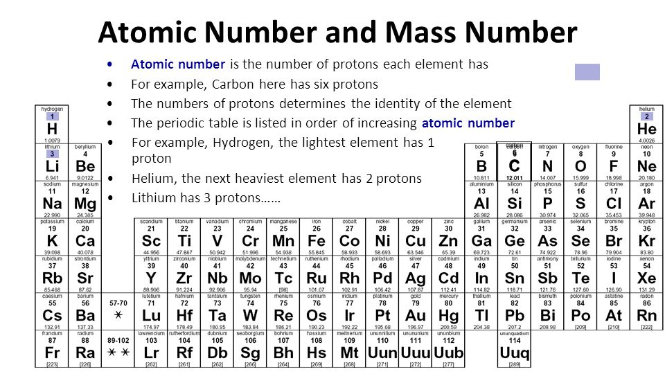 Atomic Number and Mass Number Atomic number is the number of protons each element has For example, Carbon here has six protons The numbers of protons determines the identity of the element The periodic table is listed in order of increasing atomic number For example, Hydrogen, the lightest element has 1 proton Helium, the next heaviest element has 2 protons Lithium has 3 protons……