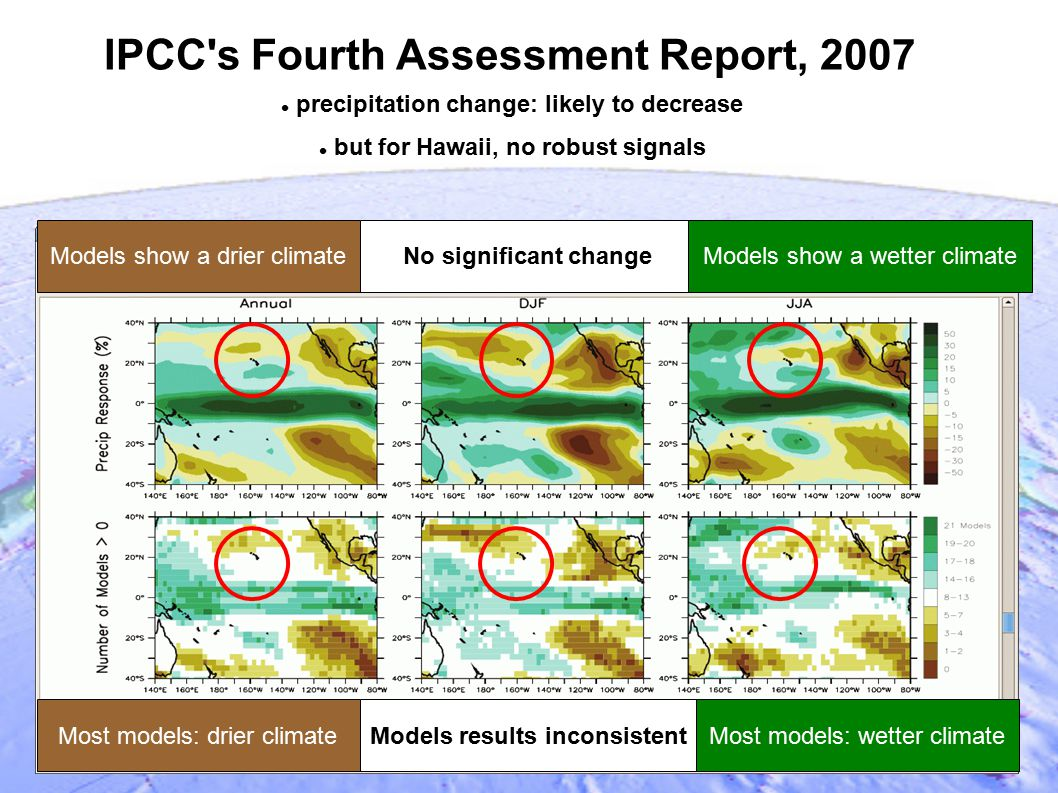 IPCC's Fourth Assessment Report, 2007 precipitation change: likely to decrease but for Hawaii, no robust signals Models show a drier climate Models re