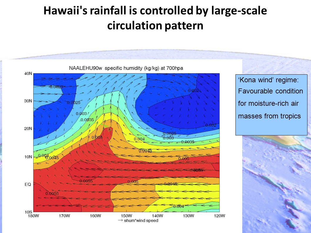 Hawaii s rainfall is controlled by large-scale circulation pattern 'Kona wind' regime: Favourable condition for moisture-rich air masses from tropics