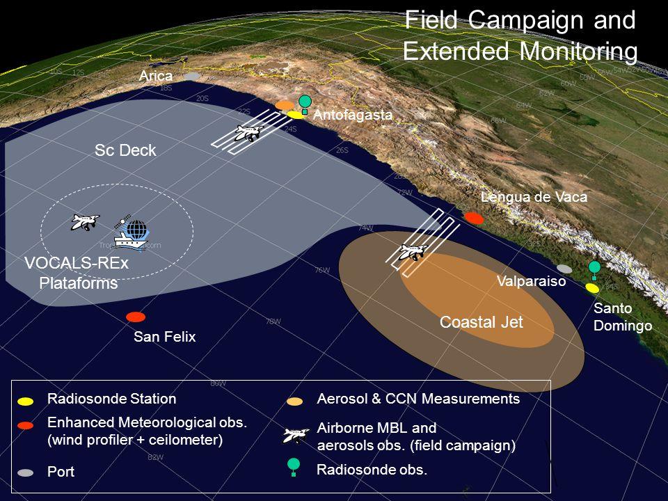 Lengua de Vaca San Felix Antofagasta Santo Domingo Valparaiso Arica Sc Deck Coastal Jet Radiosonde Station Enhanced Meteorological obs.