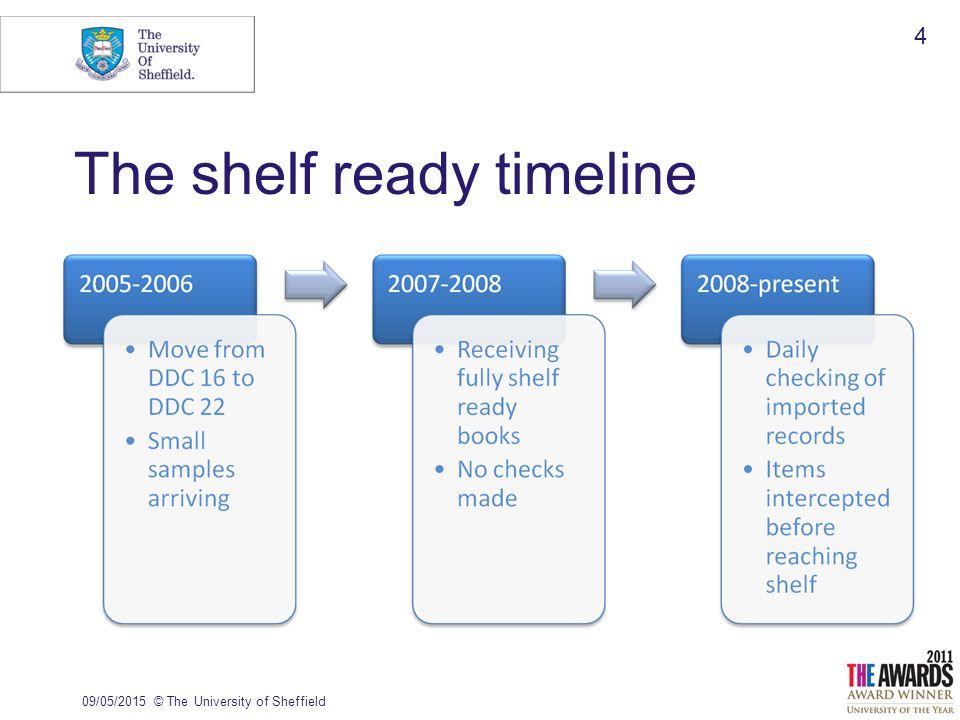 The shelf ready timeline 09/05/2015© The University of Sheffield 4