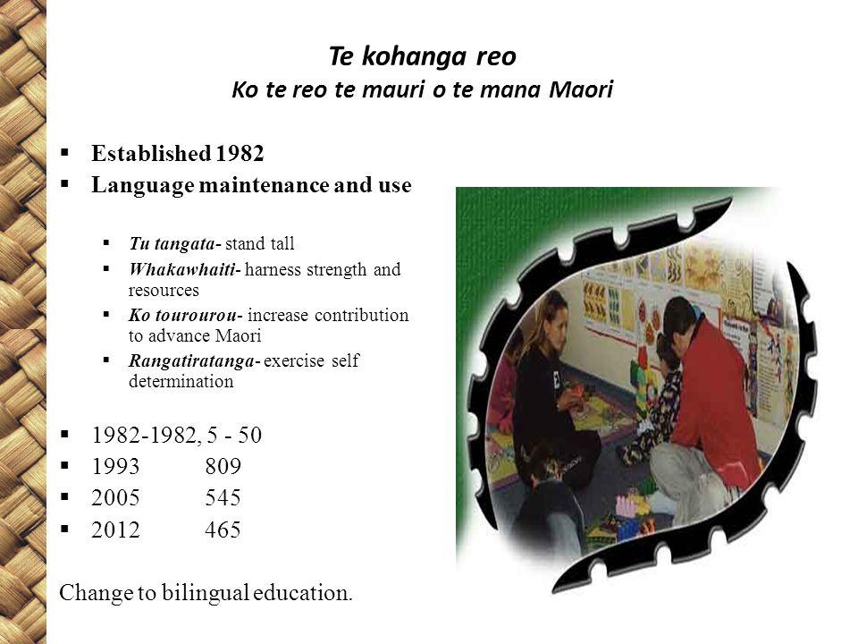 Te kohanga reo Ko te reo te mauri o te mana Maori  Established 1982  Language maintenance and use  Tu tangata- stand tall  Whakawhaiti- harness strength and resources  Ko tourourou- increase contribution to advance Maori  Rangatiratanga- exercise self determination  1982-1982, 5 - 50  1993 809  2005 545  2012 465 Change to bilingual education.