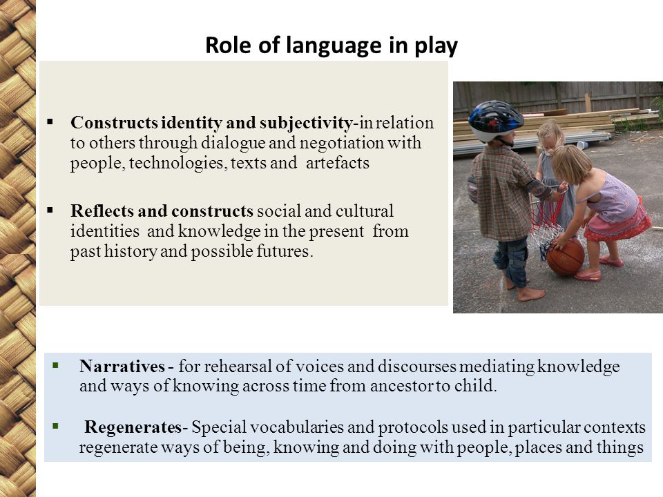 Role of language in play  Constructs identity and subjectivity-in relation to others through dialogue and negotiation with people, technologies, texts and artefacts  Reflects and constructs social and cultural identities and knowledge in the present from past history and possible futures.