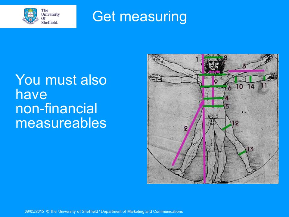 09/05/2015© The University of Sheffield / Department of Marketing and Communications You must also have non-financial measureables Get measuring