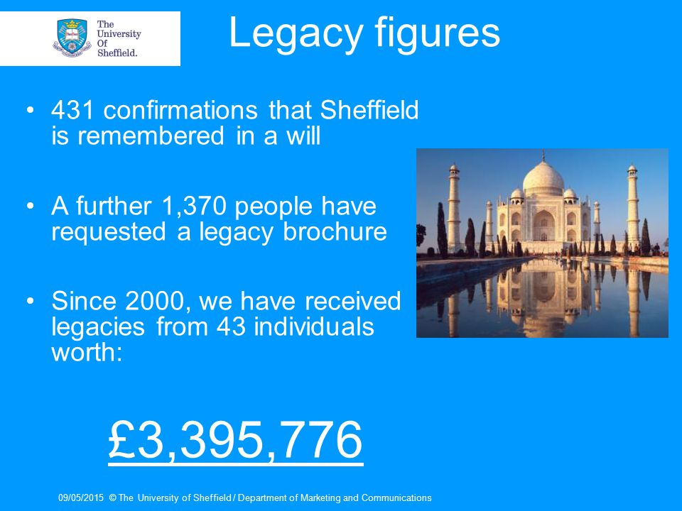09/05/2015© The University of Sheffield / Department of Marketing and Communications Legacy figures 431 confirmations that Sheffield is remembered in
