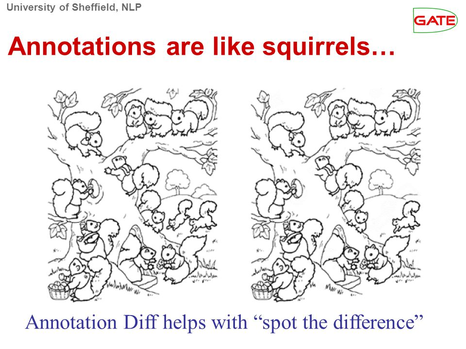 "University of Sheffield, NLP Annotations are like squirrels… Annotation Diff helps with ""spot the difference"""