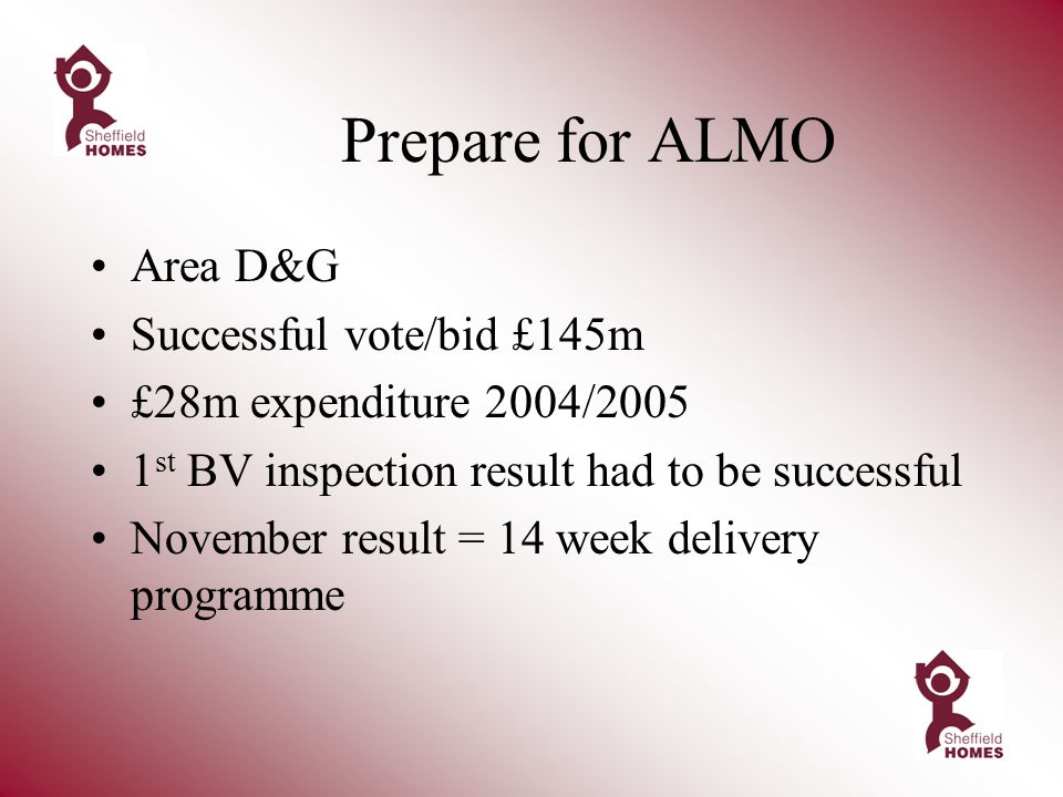 Prepare for ALMO Area D&G Successful vote/bid £145m £28m expenditure 2004/2005 1 st BV inspection result had to be successful November result = 14 week delivery programme