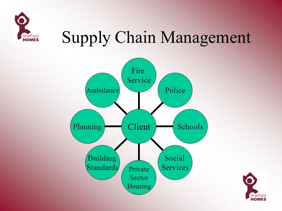 Supply Chain Management Client Fire Service PoliceSchools Social Services Private Sector Housing Building Standards PlanningAmbulance