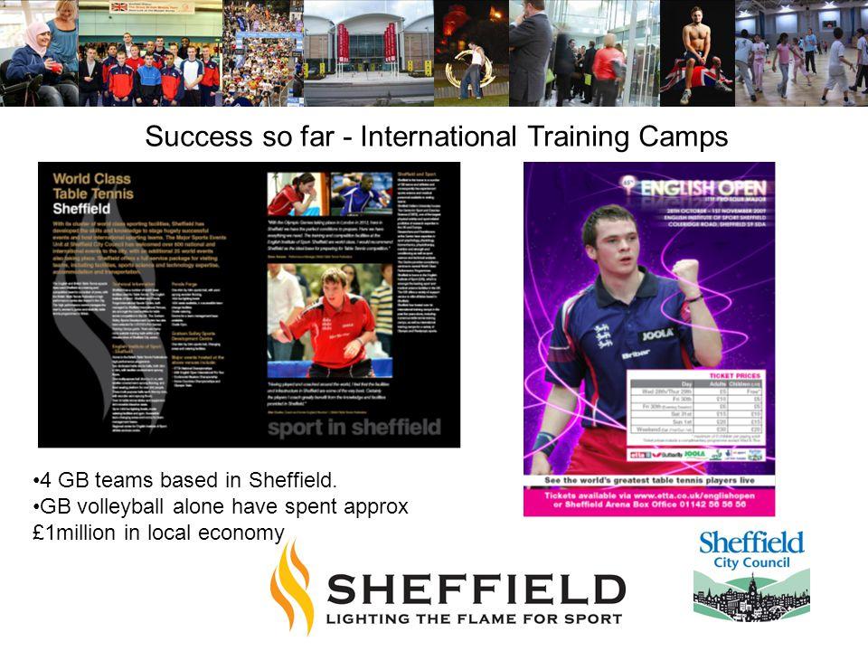 Success so far - International Training Camps 4 GB teams based in Sheffield.