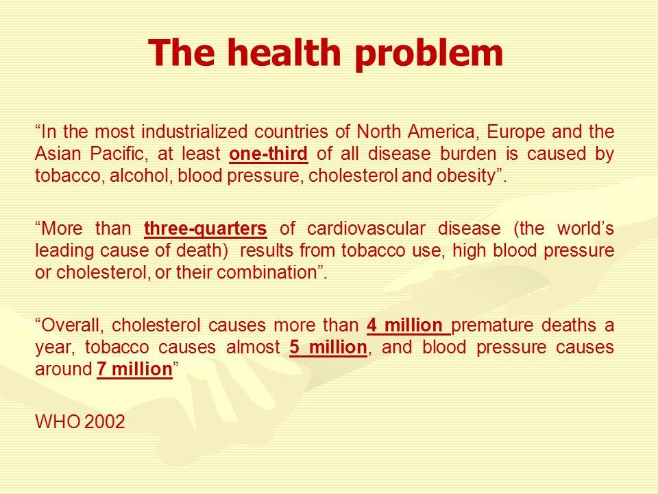 Estimated impact of health determinants on population health Key 10% Physical Environment 15% Genetic endowment 25% Health System 50% Socio-economic environment