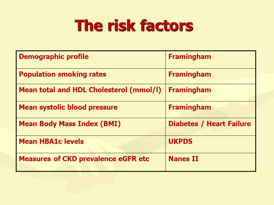 The risk factors Demographic profileFramingham Population smoking ratesFramingham Mean total and HDL Cholesterol (mmol/l)Framingham Mean systolic blood pressureFramingham Mean Body Mass Index (BMI)Diabetes / Heart Failure Mean HBA1c levelsUKPDS Measures of CKD prevalence eGFR etcNanes II