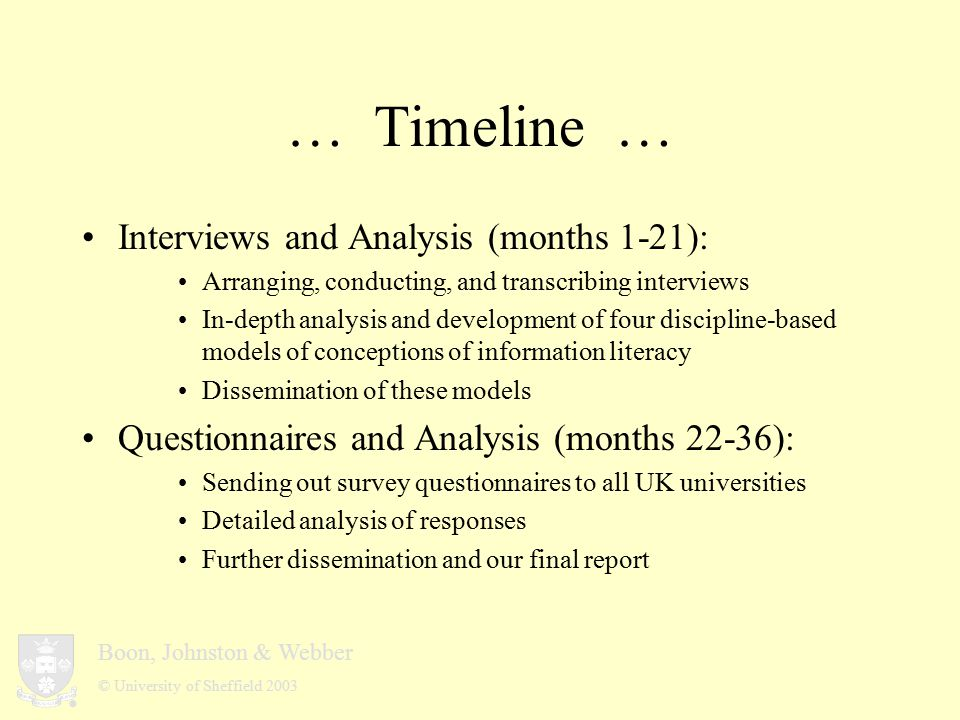 Boon, Johnston & Webber © University of Sheffield 2003 … Timeline … Interviews and Analysis (months 1-21): Arranging, conducting, and transcribing interviews In-depth analysis and development of four discipline-based models of conceptions of information literacy Dissemination of these models Questionnaires and Analysis (months 22-36): Sending out survey questionnaires to all UK universities Detailed analysis of responses Further dissemination and our final report
